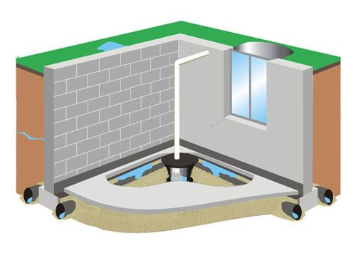 All Dry Of Chicago Rated Best Foundation Repair And - All dry basement waterproofing